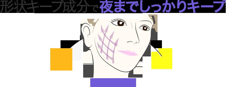 aging_31