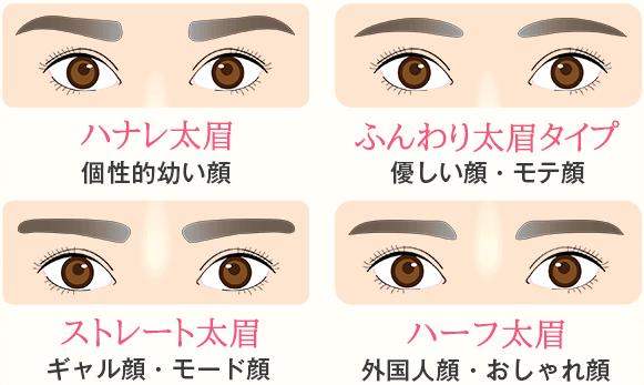 MayuRise_ナチュラルな眉毛を目指すあなたへ